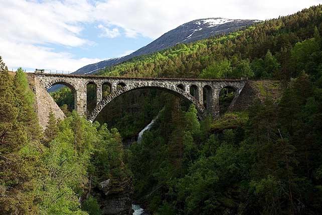Kylling híd Rauma folyó